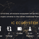 Importance of Cryptocurrency Exchange: The IC Exchange