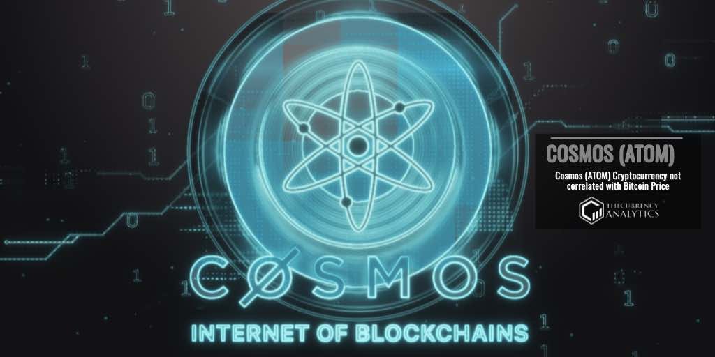 <bold>Cosmos</bold> (<bold>ATOM</bold>) Cryptocurrency not correlated with Bitcoin Price
