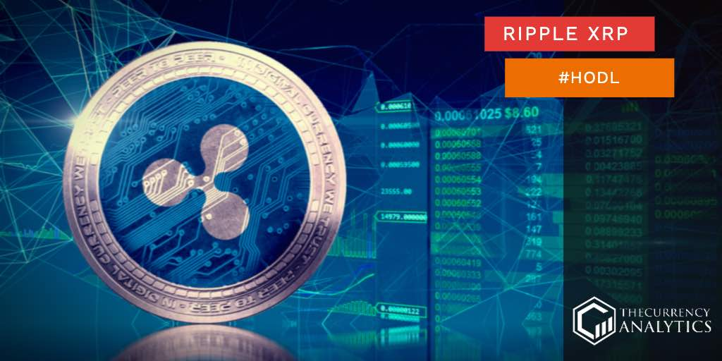 Ripple XRP cryptocurrency market dips