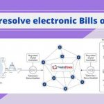 How Tokenization can resolve electronic Bills of Lading (eB/Ls) issues