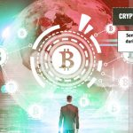 Cryptocurrency Sentiment Analysis During the CoVid-19 Pandemic