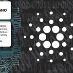 Cardano (ADA), with its Ouroboros and Goguen, is Transforming Blockchain's Green Credentials- Environmental Sustainability