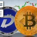 DigiByte (DGB) Jared Tate Feels that Bitcoin is Very Slow and Fees Very High