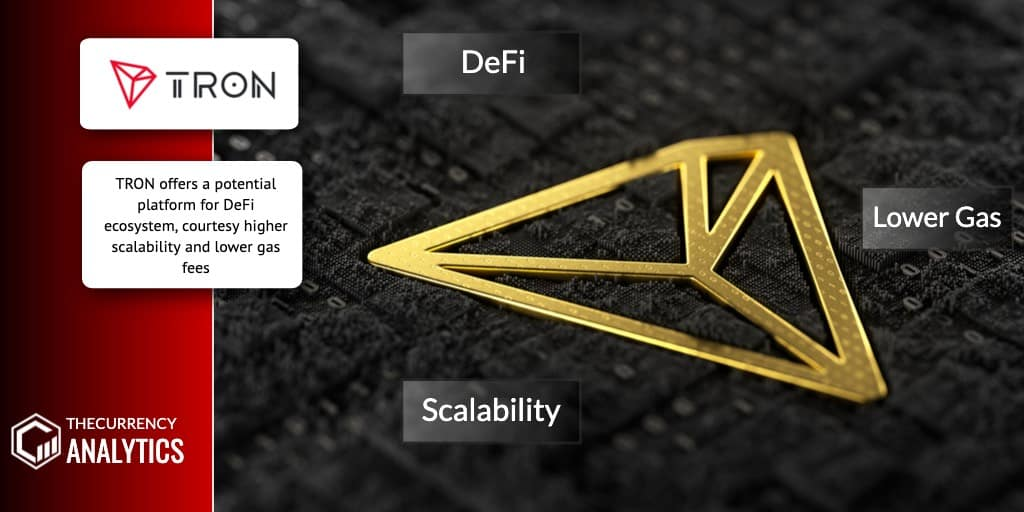 Tron Defi Lower Gas Scalability