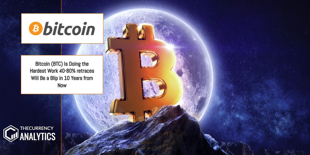 Bitcoin BTC 10 years