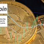 Bitcoin (BTC) Decoupled In Positive Way from Traps Of Fiat Currency Per Senator Elect Cynthia M Lummis